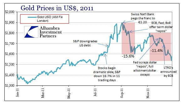 ABOOK Apr 2013 Gold Prices 11