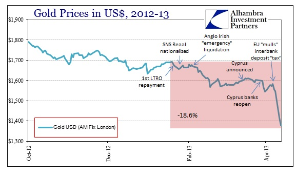 ABOOK Apr 2013 Gold Prices 13
