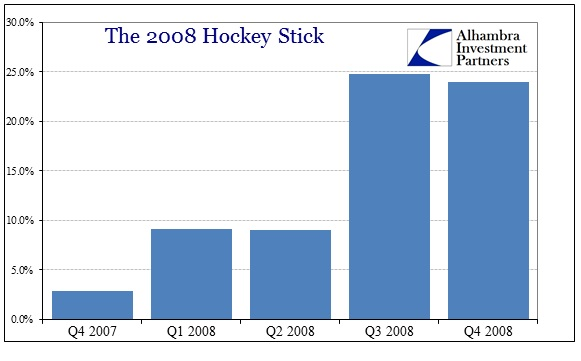 ABOOK May 2013 EPS 2008 Hockey Stick