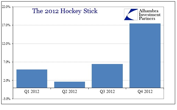 ABOOK May 2013 EPS 2012 Hockey Stick
