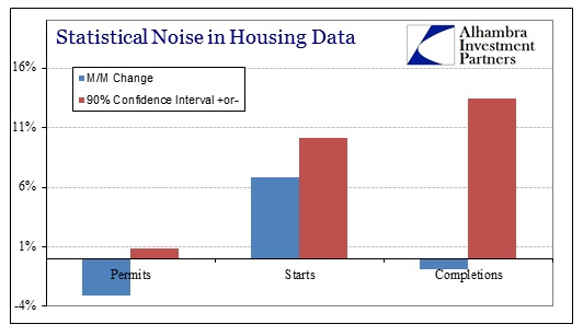 ABOOK June 2013 Housing Data Volatility