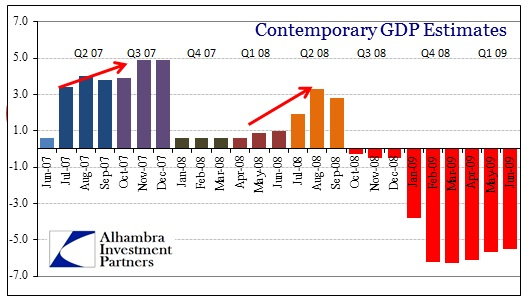 ABOOK July 2013 GDP Revisions 2008-09