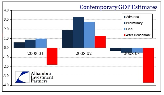 ABOOK July 2013 GDP Revisions 2008 Isolated