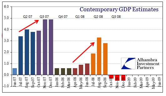 ABOOK July 2013 GDP Revisions 2008