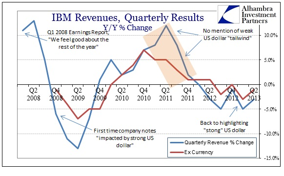 ABOOK July 2013 Revenue IBM Currency Effects