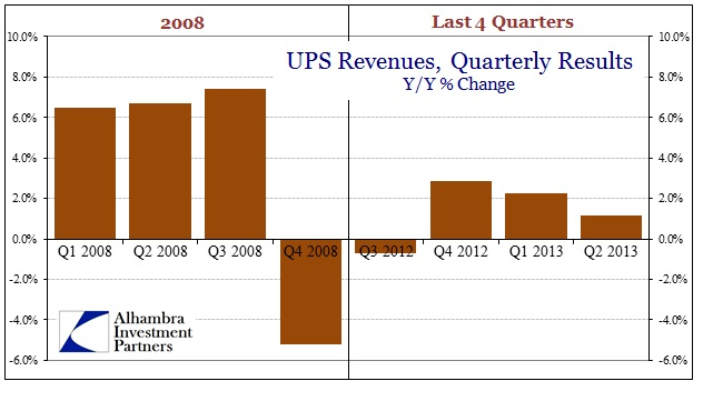 ABOOK July 2013 Revenue UPS v 08