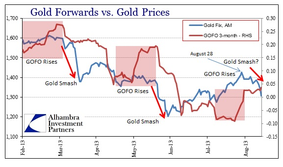 ABOOK Sep 2013 Gold v GOFO