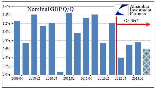 ABOOK Oct 2013 GDP uarterly