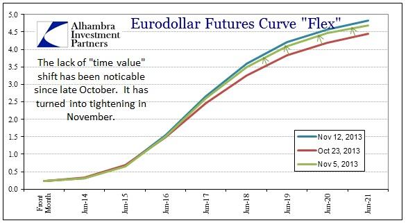 ABOOK Nov 2013 Dollars Eurodollars