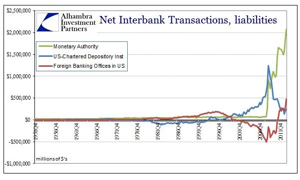 ABOOK Nov 2013 Eurodollars Net History