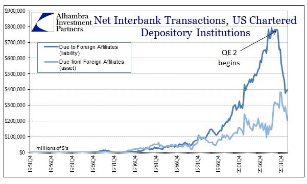 ABOOK Nov 2013 Eurodollars US Dep Inst