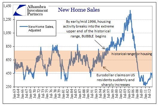 ABOOK Nov 2013 Eurodollars2 Home Sales