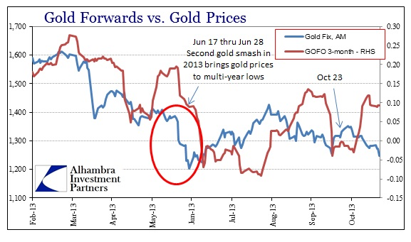 ABOOK Nov 2013 GoldChina Gold June