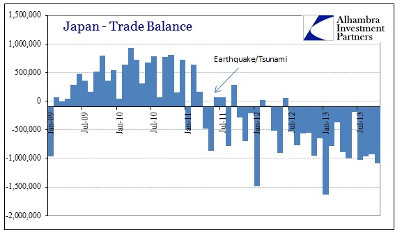 impact of devaluation on trade balance