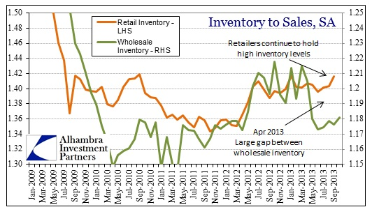 ABOOK Dec 2013 Inventory Ratio