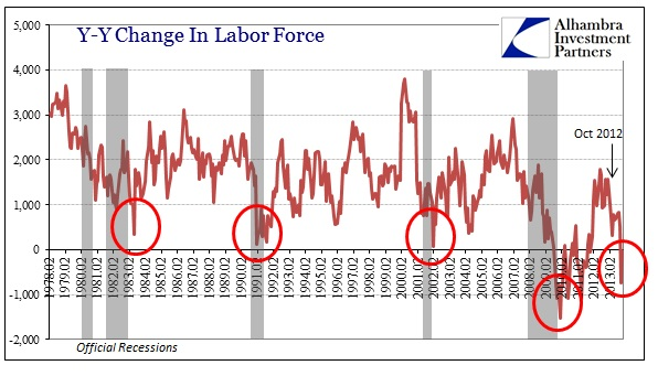 ABOOK Dec 2013 Payrolls Labor Force