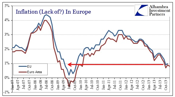 ABOOK Jan 2014 Inflation EU