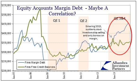 ABOOK Jan 2014 Margin Debt 2013