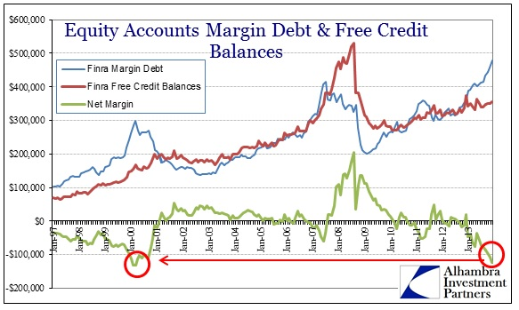 ABOOK Jan 2014 Margin Debt Finra
