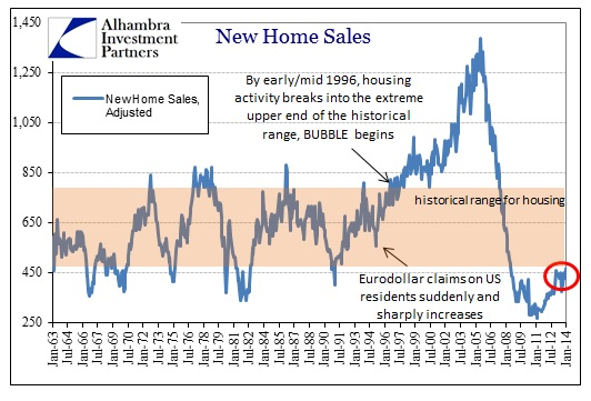 ABOOK Feb 2014 Home Sales Historical