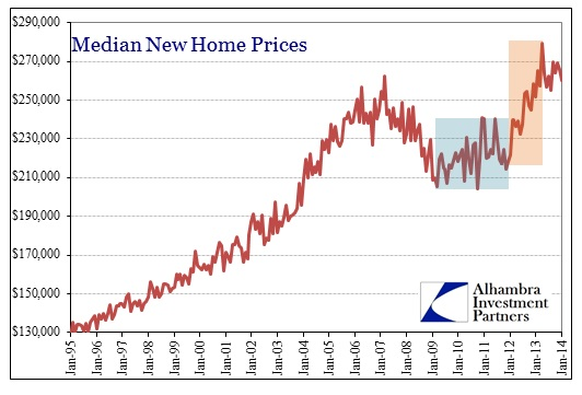 ABOOK Feb 2014 Home Sales Prices