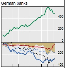 ABOOK Feb 2014 JPY BIS German Banks