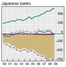 ABOOK Feb 2014 JPY BIS Japanese Banks