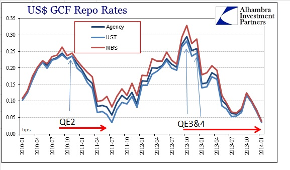 ABOOK Feb 2014 Repo Rates