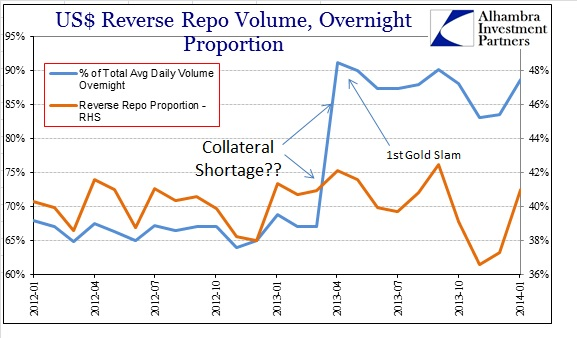 ABOOK Feb 2014 Repo Term Funding Reverse