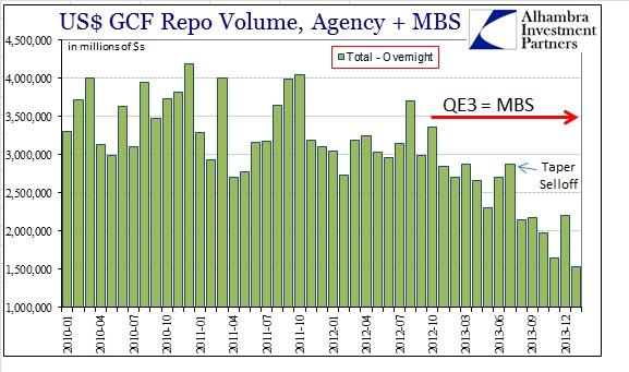 ABOOK Feb 2014 Repo Volume Agency + MBS