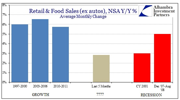 ABOOK Feb 2014 Retail Sales Comparisons ex autos