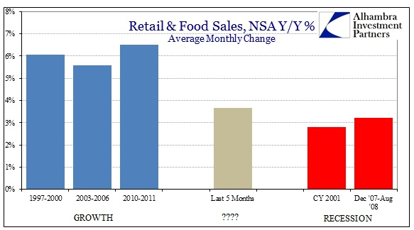 ABOOK Feb 2014 Retail Sales Comparisons w Food