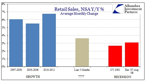 ABOOK Feb 2014 Retail Sales Comparisons wout Food