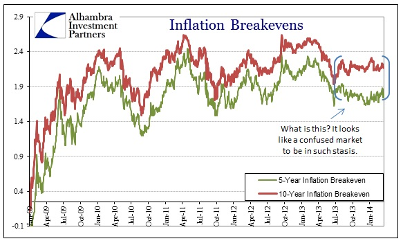 ABOOK Mar 2014 Credit Inflation Breakevens