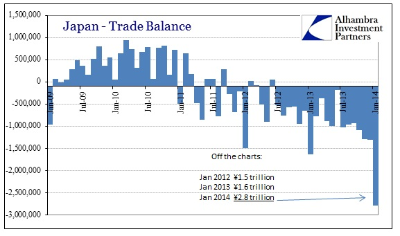 ABOOK Mar 2014 Japan Trade Balance2