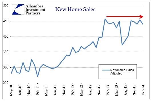 ABOOK Mar 2014 New Sales Adjusted