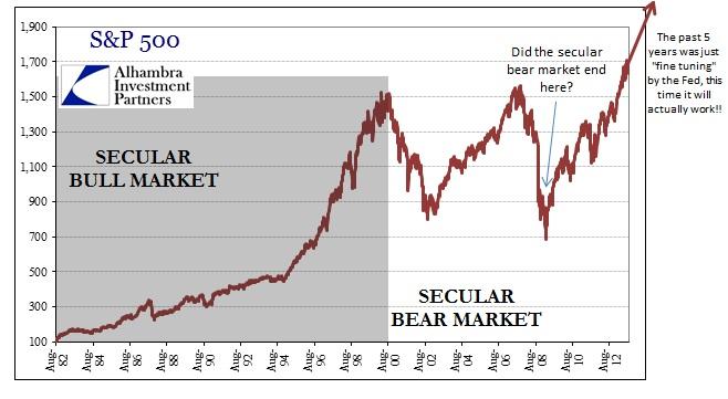 ABOOK Apr 2014 Bull Bear