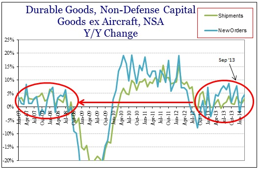 ABOOK Apr 2014 Durable Goods Cap Goods