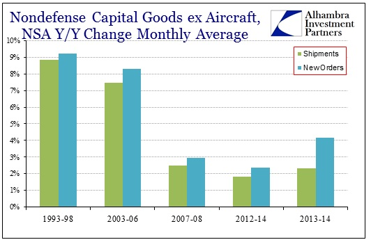 ABOOK Apr 2014 Durable Goods Test2