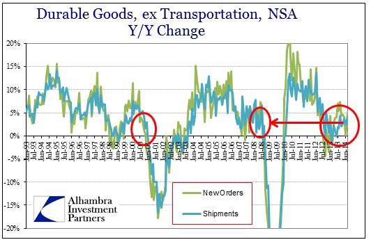 ABOOK Apr 2014 Durable Goods