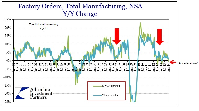 ABOOK Apr 2014 Factory Orders Total