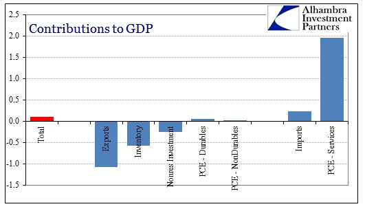 ABOOK Apr 2014 GDP Contributions