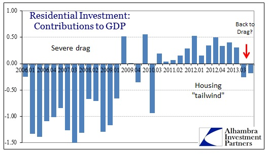 ABOOK Apr 2014 GDP Housing Contributions