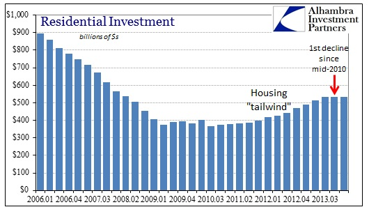 ABOOK Apr 2014 GDP Housing
