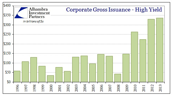 ABOOK Apr 2014 High Yield Issuance