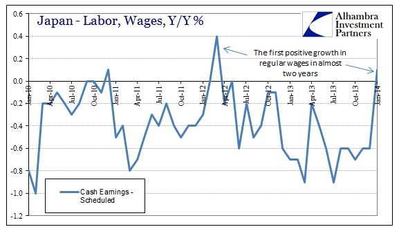 ABOOK Apr 2014 Japan Sch Wages