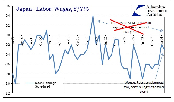 ABOOK Apr 2014 Japan Sch Wages2