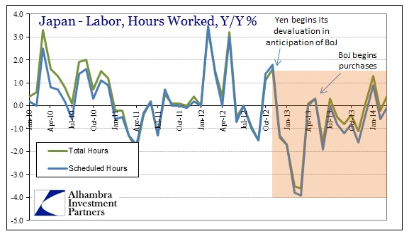 ABOOK Apr 2014 Japan Wages Hours
