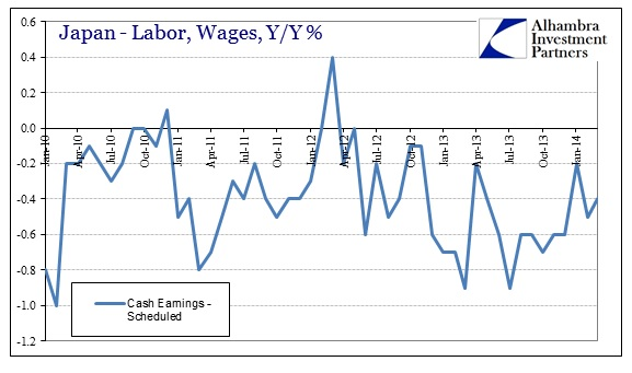ABOOK Apr 2014 Japan Wages Reg