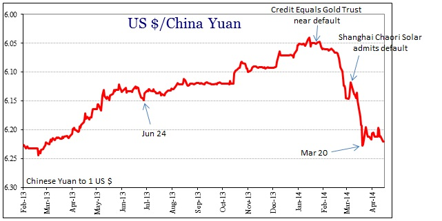 ABOOK Apr 2014 Retail Sales China Yuan